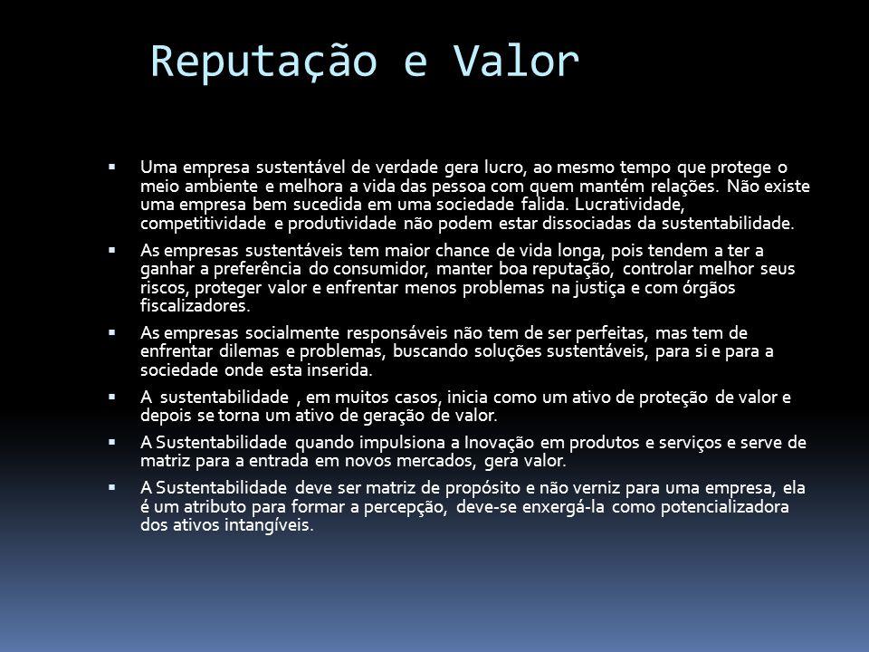 Reputação e Valor