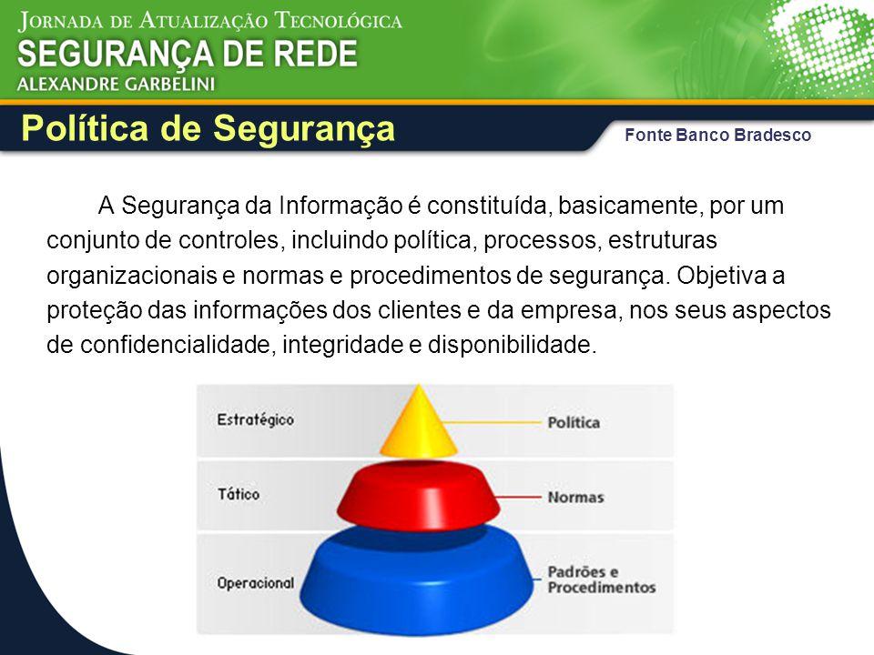 Política de Segurança Fonte Banco Bradesco.