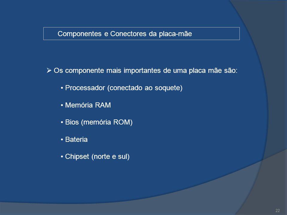 Componentes e Conectores da placa-mãe