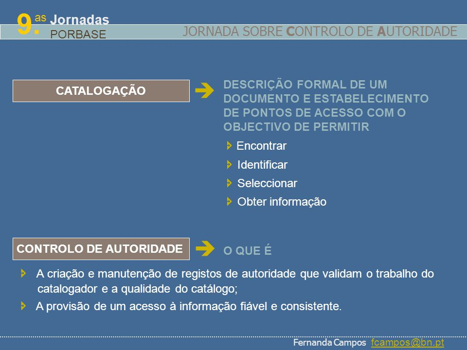 CONTROLO DE AUTORIDADE