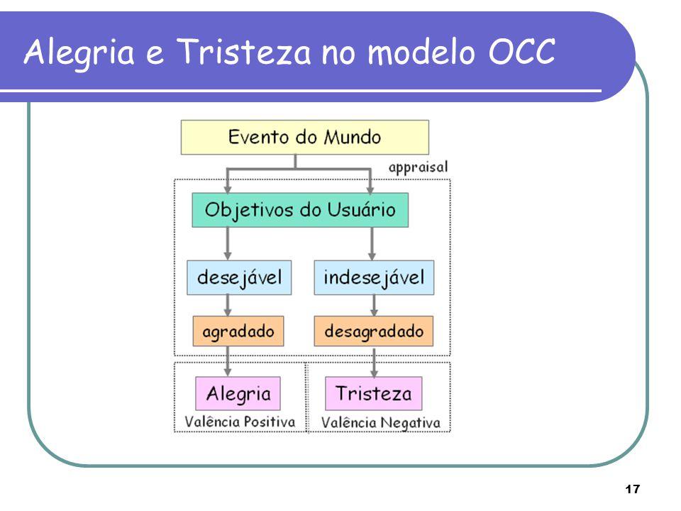 Alegria e Tristeza no modelo OCC