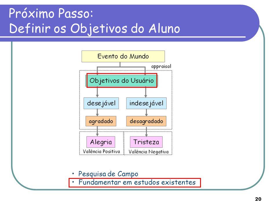 Próximo Passo: Definir os Objetivos do Aluno