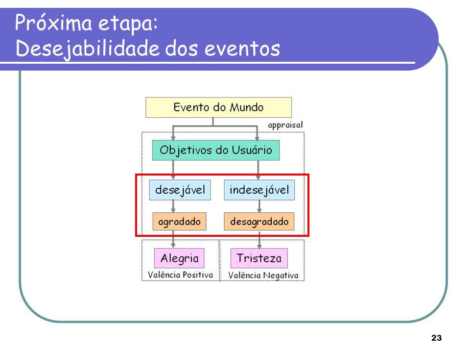 Próxima etapa: Desejabilidade dos eventos