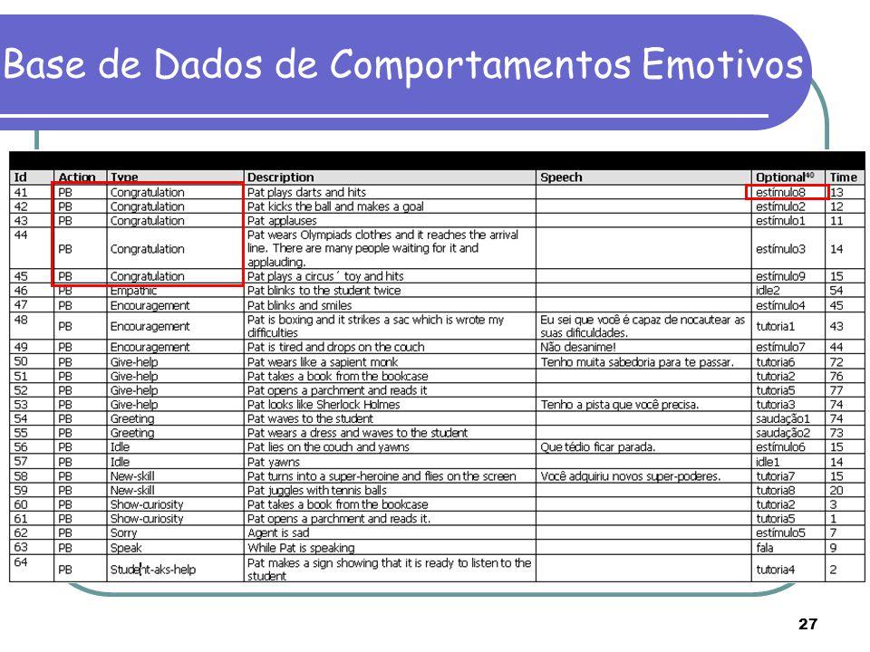 Base de Dados de Comportamentos Emotivos