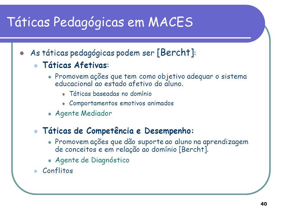 Táticas Pedagógicas em MACES