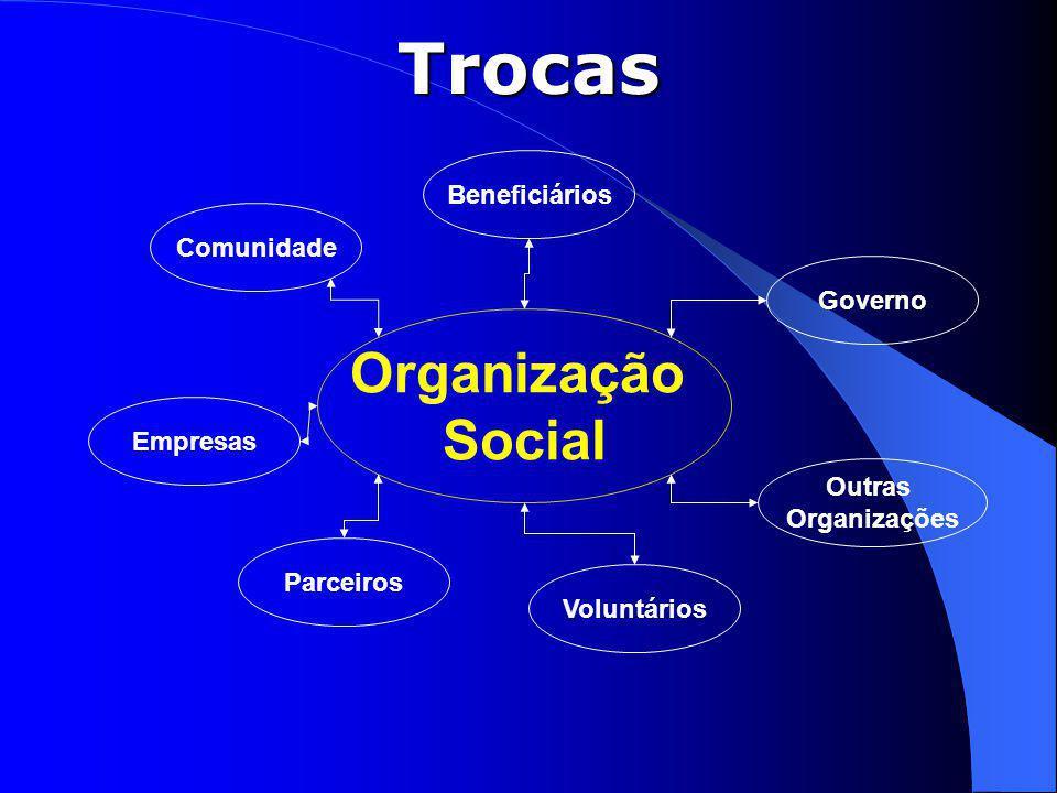 Trocas Organização Social Beneficiários Comunidade Governo Empresas