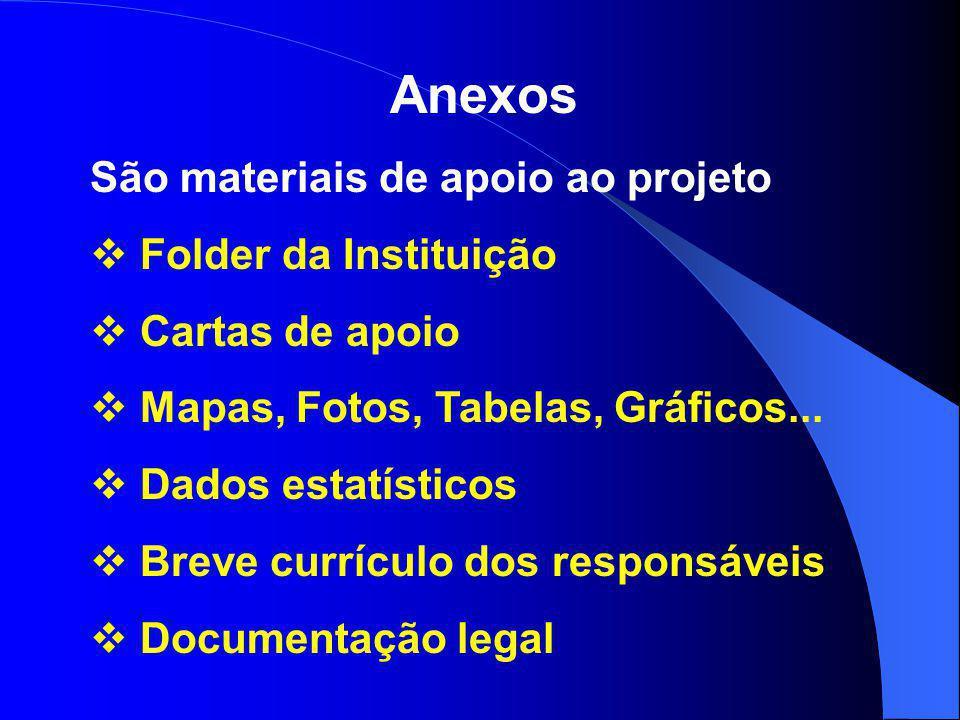 Anexos São materiais de apoio ao projeto Folder da Instituição