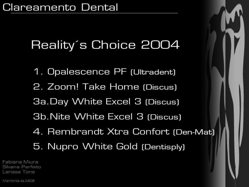 Reality´s Choice 2004 Opalescence PF (Ultradent)