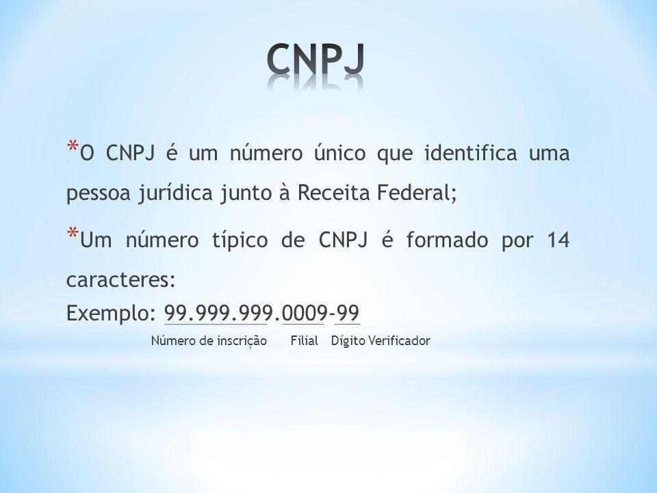 CNPJ O CNPJ é um número único que identifica uma pessoa jurídica junto à Receita Federal; Um número típico de CNPJ é formado por 14 caracteres: