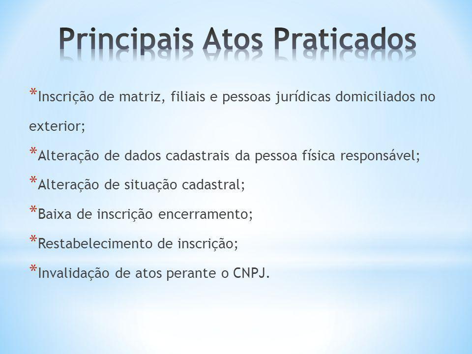 Principais Atos Praticados