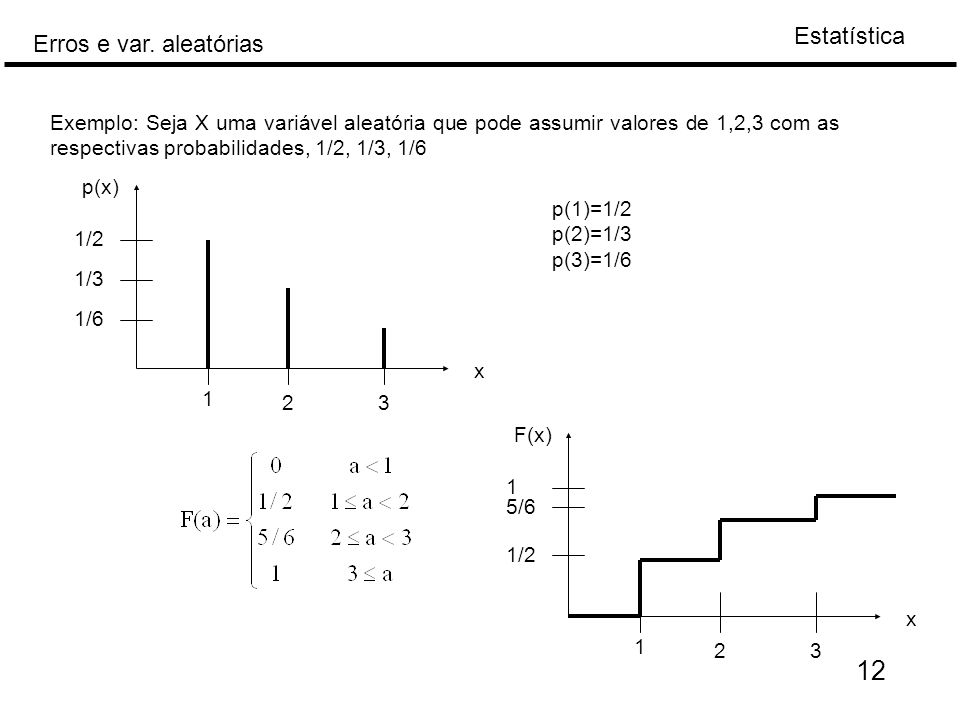 Exemplo: Seja X uma variável aleatória que pode assumir valores de 1,2,3 com as respectivas probabilidades, 1/2, 1/3, 1/6