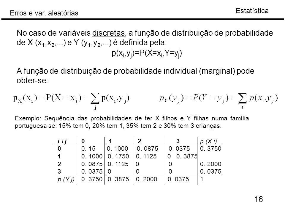 No caso de variáveis discretas, a função de distribuição de probabilidade de X (x1,x2,...) e Y (y1,y2,...) é definida pela: