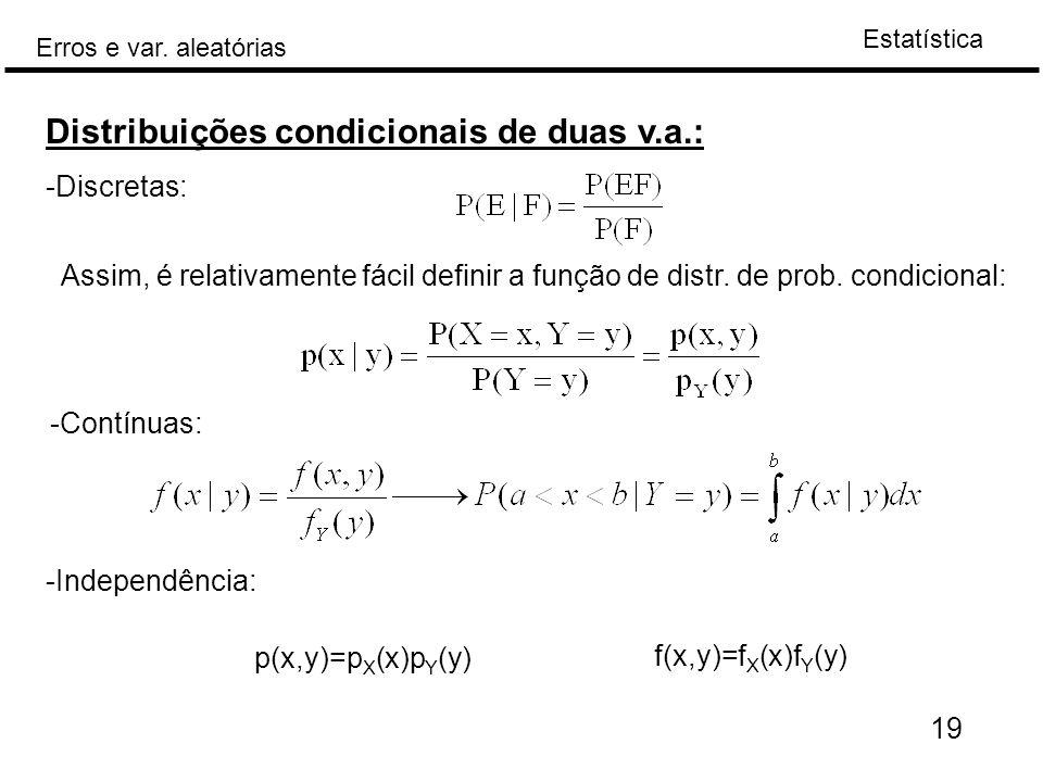 Distribuições condicionais de duas v.a.: