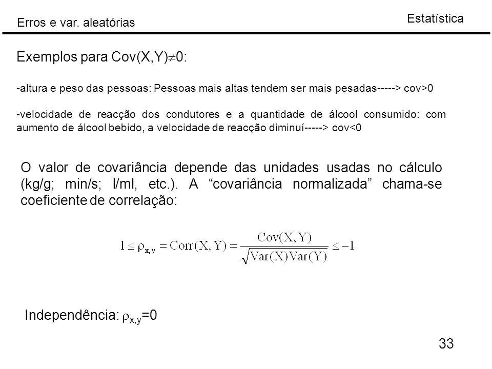 Exemplos para Cov(X,Y)0: