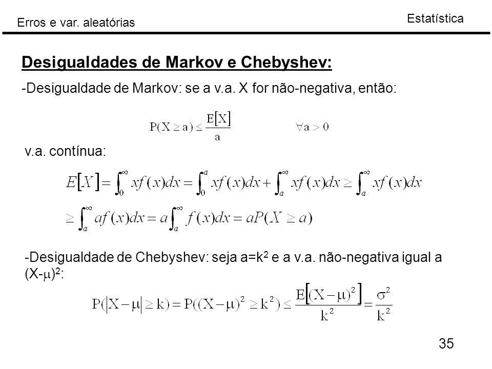 Desigualdades de Markov e Chebyshev:
