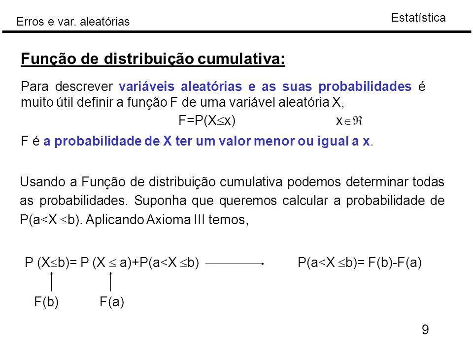 Função de distribuição cumulativa: