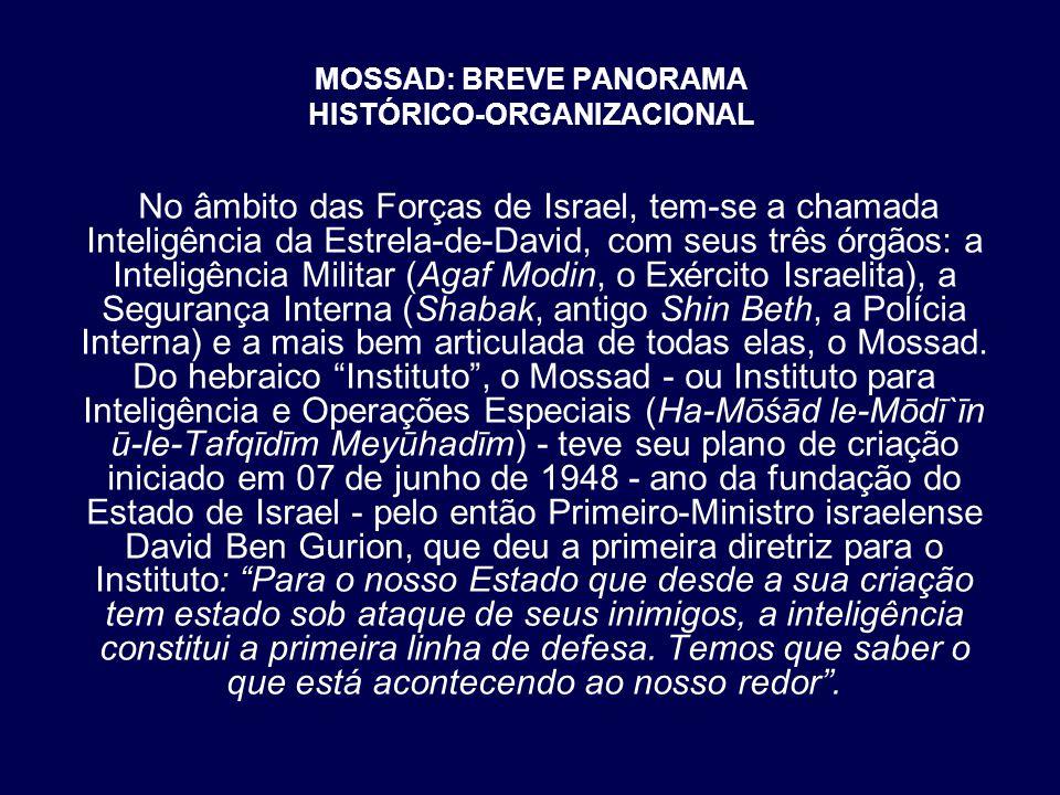 MOSSAD: BREVE PANORAMA HISTÓRICO-ORGANIZACIONAL