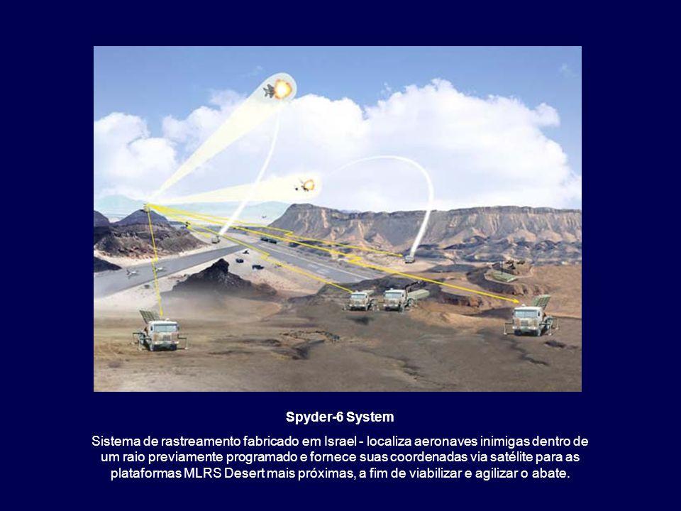 Spyder-6 System