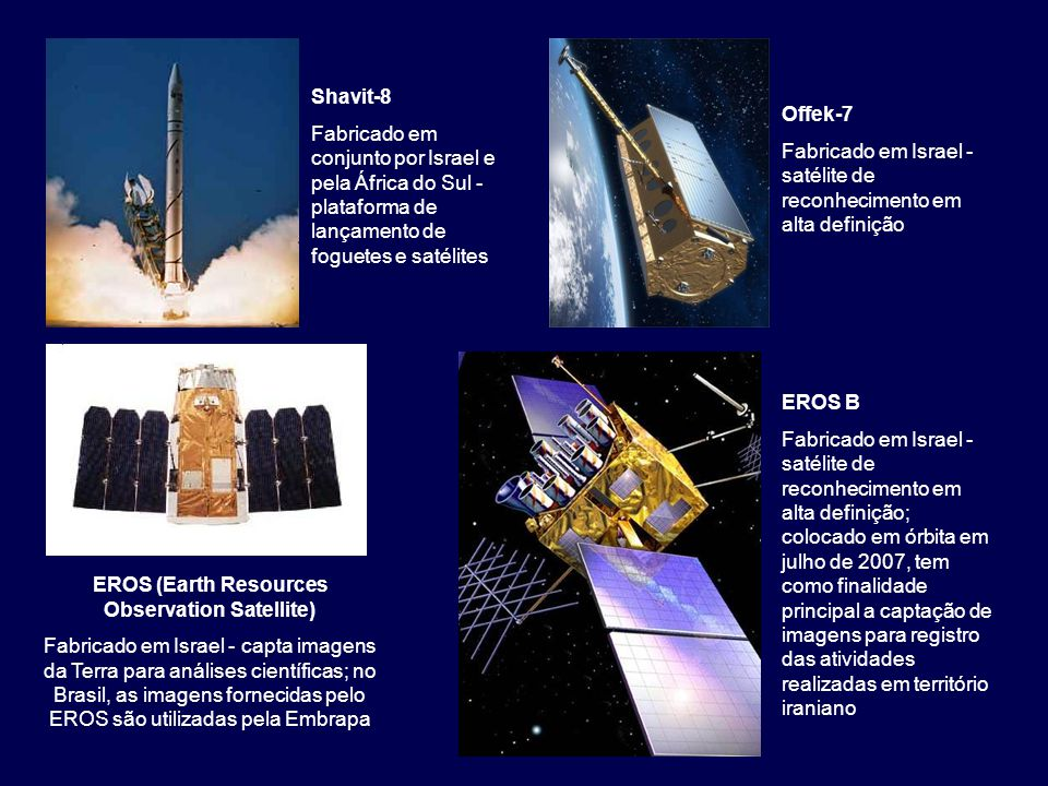 EROS (Earth Resources Observation Satellite)