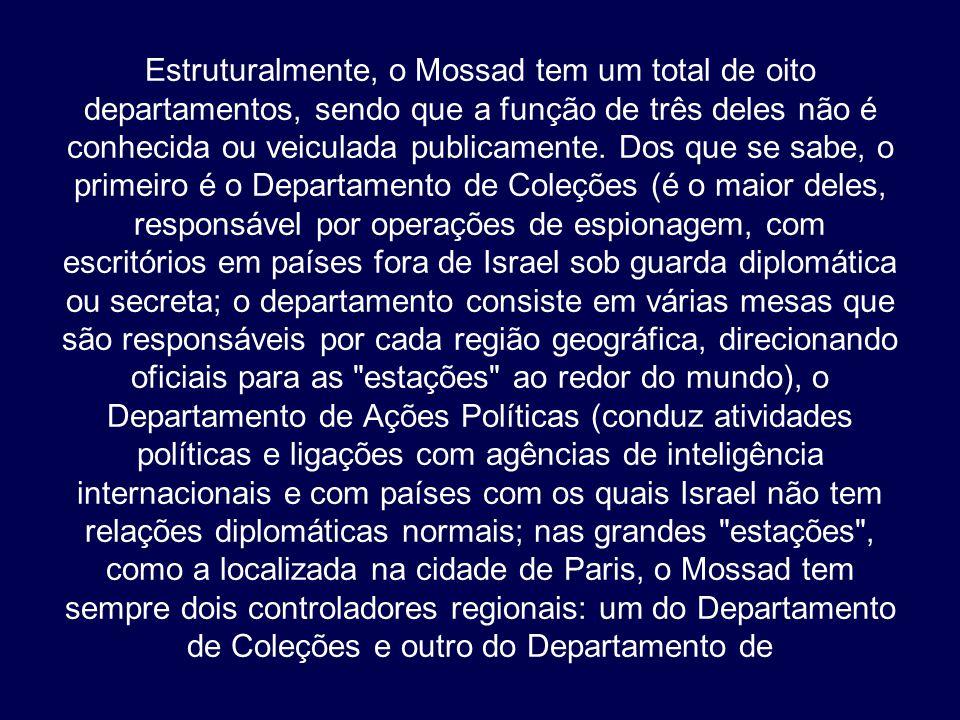 Estruturalmente, o Mossad tem um total de oito departamentos, sendo que a função de três deles não é conhecida ou veiculada publicamente.