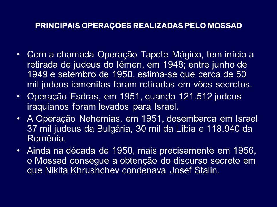 PRINCIPAIS OPERAÇÕES REALIZADAS PELO MOSSAD