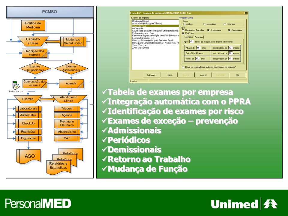 Tabela de exames por empresa