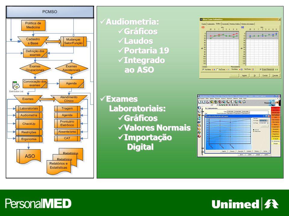 Audiometria: Gráficos. Laudos. Portaria 19. Integrado. ao ASO. Exames. Laboratoriais: Gráficos.