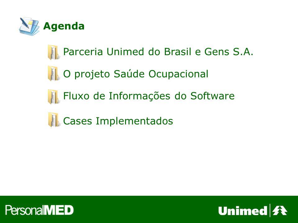 Agenda Parceria Unimed do Brasil e Gens S.A. O projeto Saúde Ocupacional. Fluxo de Informações do Software.