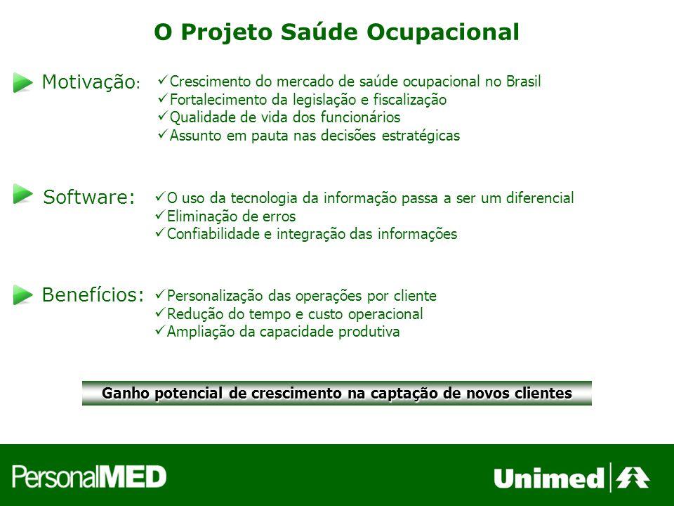 O Projeto Saúde Ocupacional