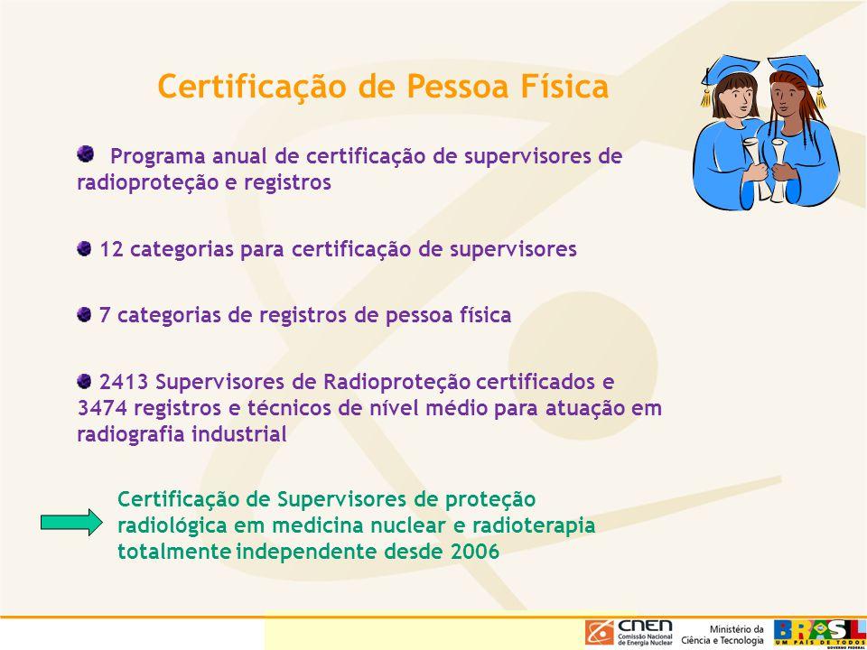 Certificação de Pessoa Física