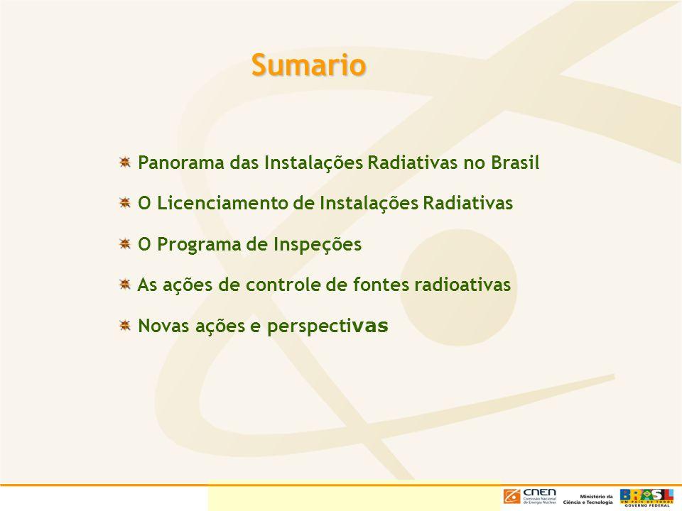 Sumario Panorama das Instalações Radiativas no Brasil