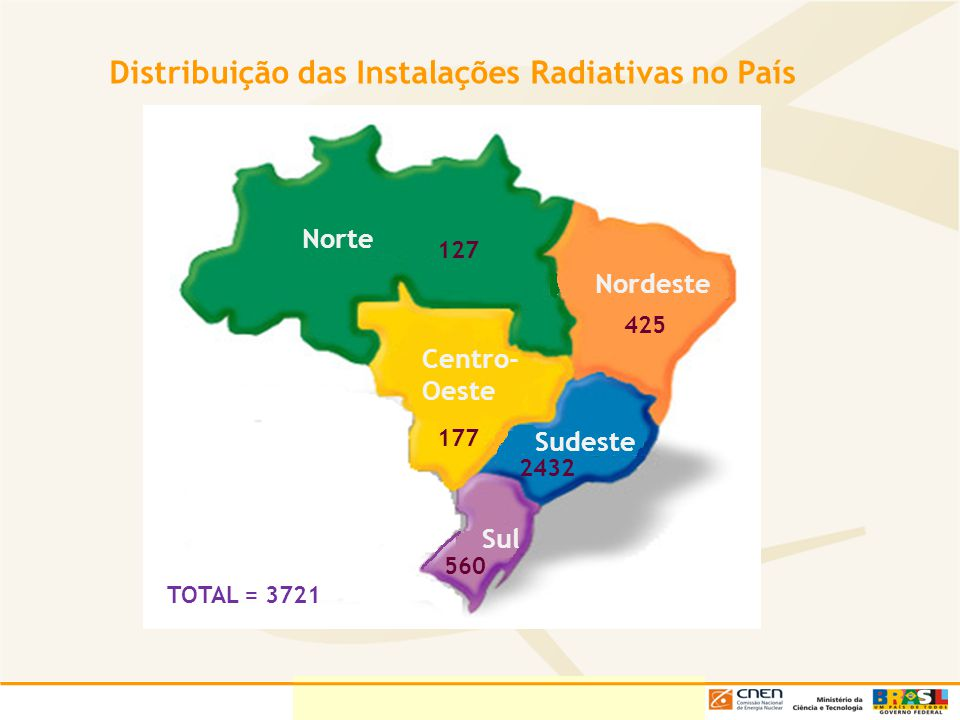Distribuição das Instalações Radiativas no País