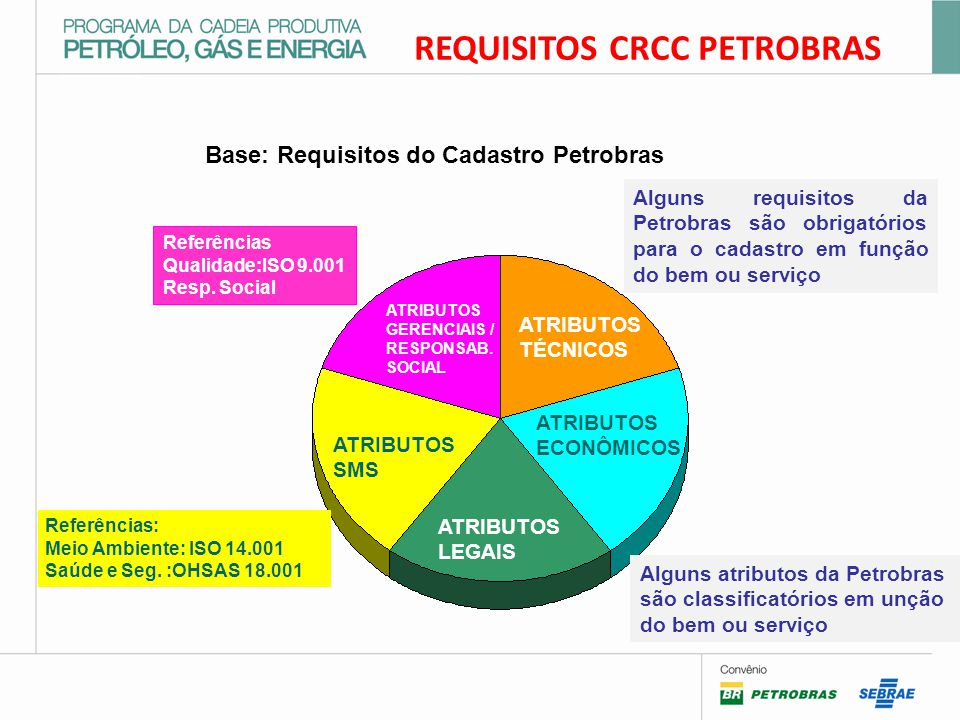 REQUISITOS CRCC PETROBRAS