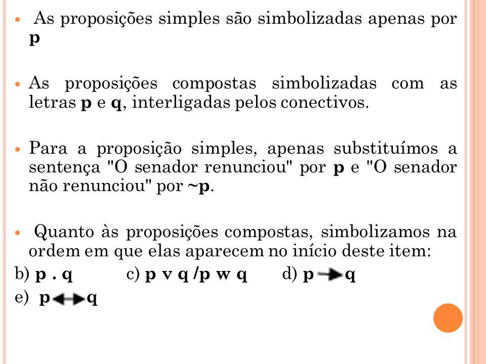 As proposições simples são simbolizadas apenas por p