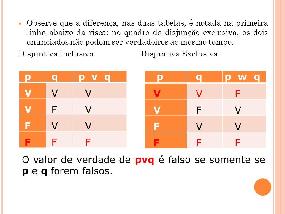 O valor de verdade de pvq é falso se somente se p e q forem falsos.