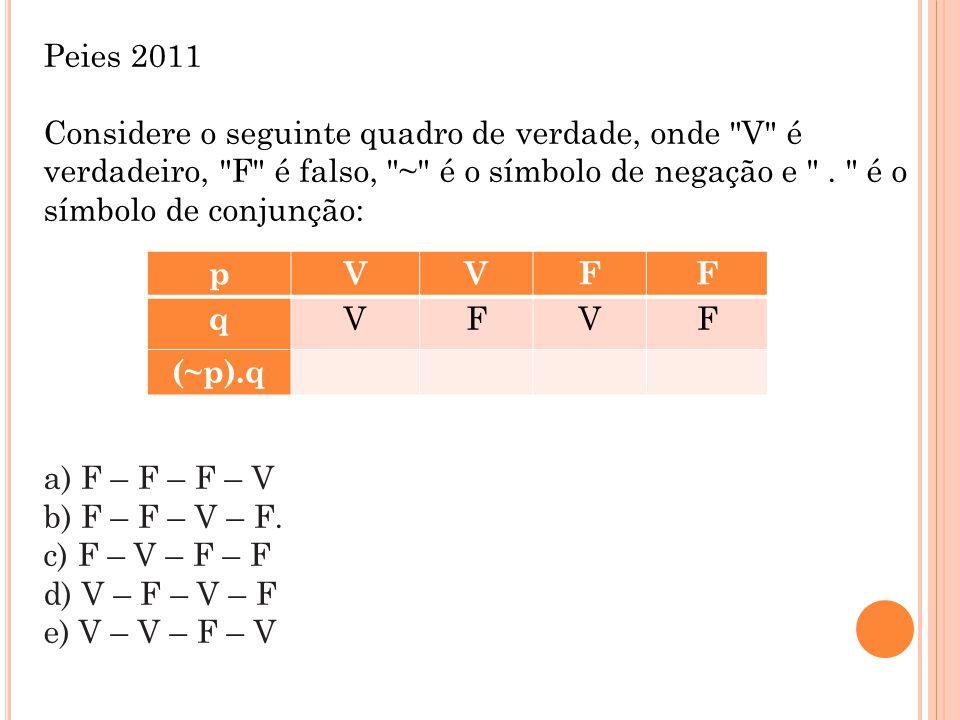 Peies 2011 Considere o seguinte quadro de verdade, onde V é verdadeiro, F é falso, ~ é o símbolo de negação e . é o símbolo de conjunção:
