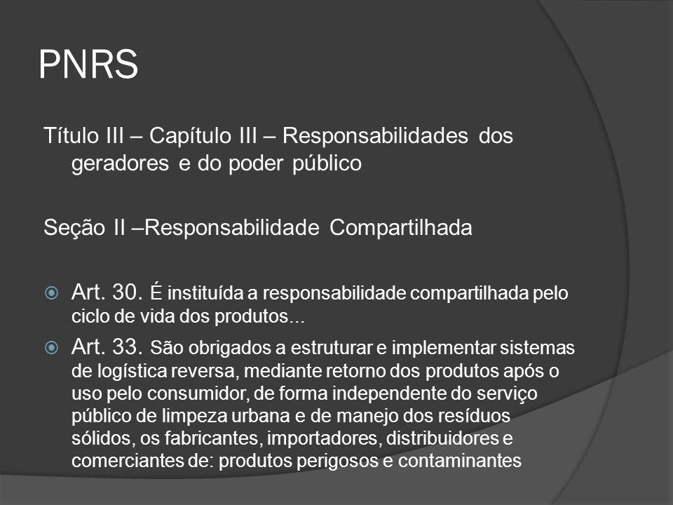PNRS Título III – Capítulo III – Responsabilidades dos geradores e do poder público. Seção II –Responsabilidade Compartilhada.
