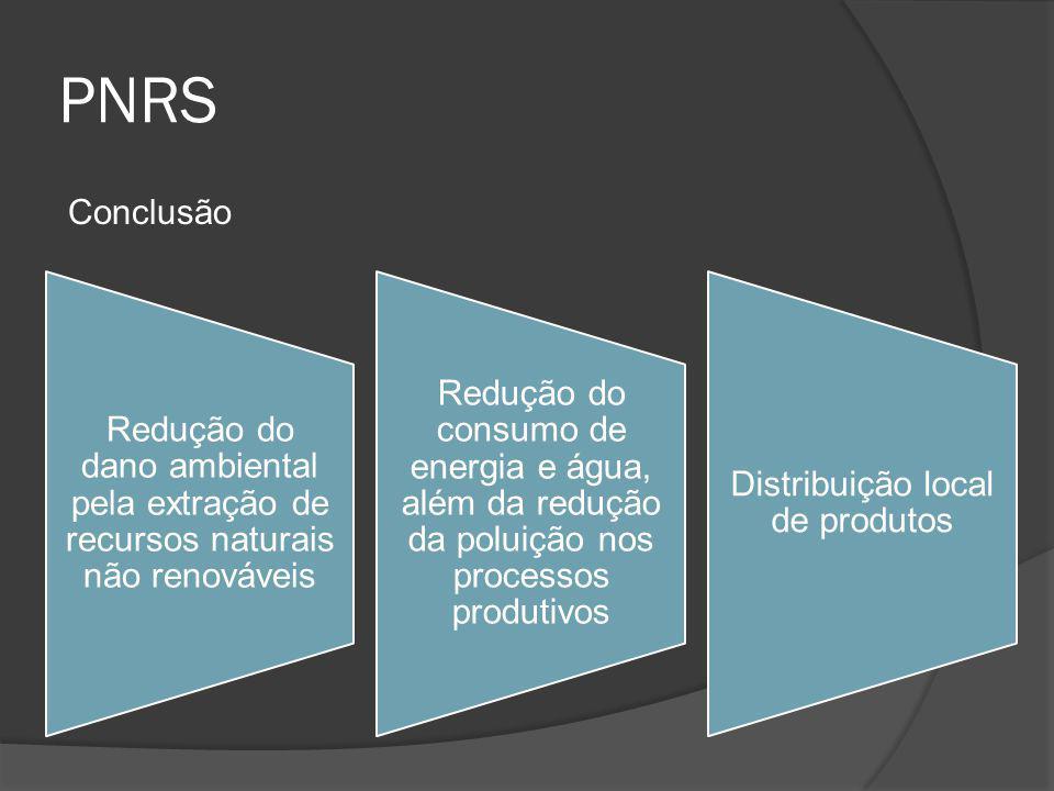 Distribuição local de produtos
