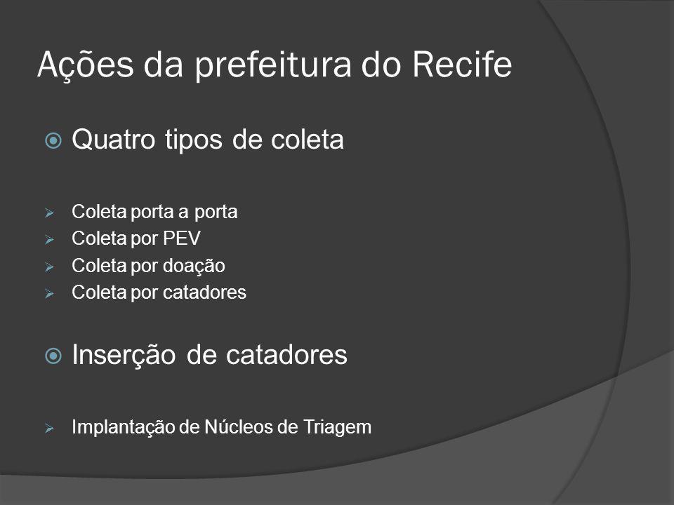 Ações da prefeitura do Recife
