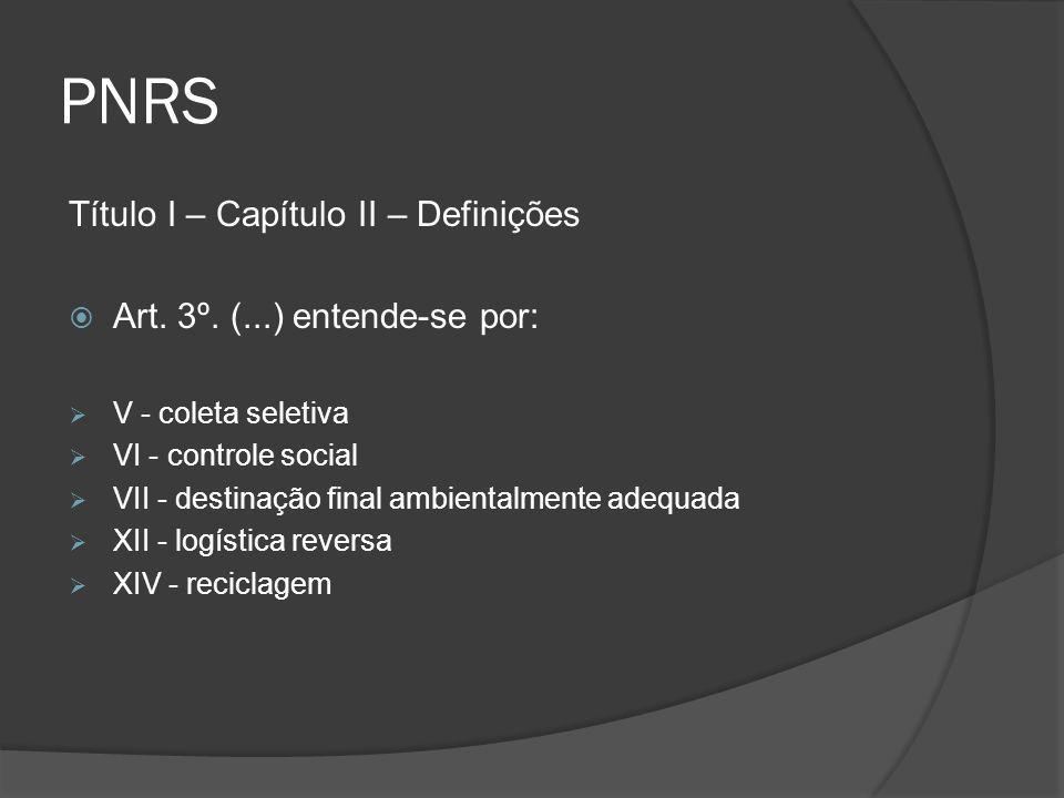 PNRS Título I – Capítulo II – Definições