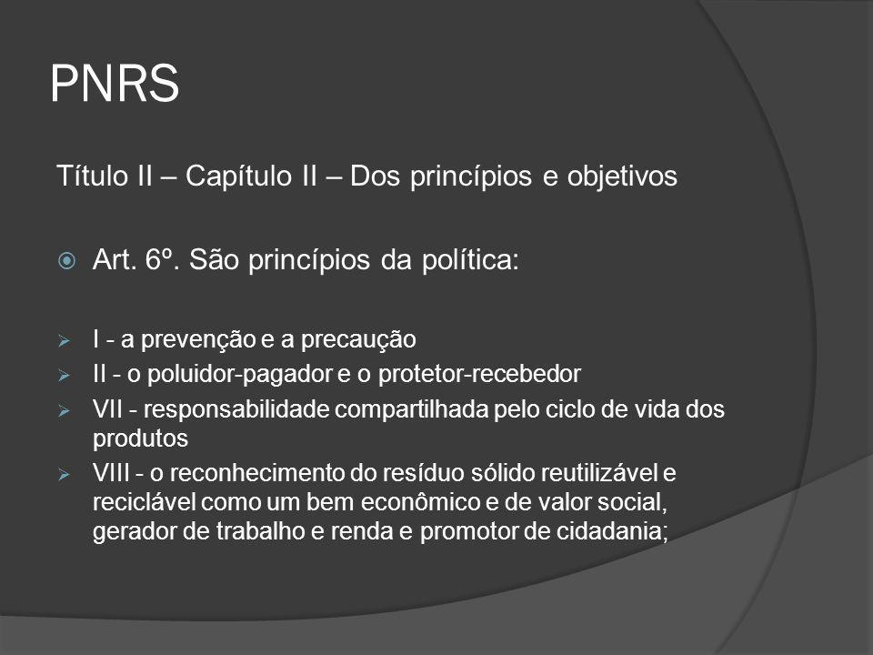 PNRS Título II – Capítulo II – Dos princípios e objetivos