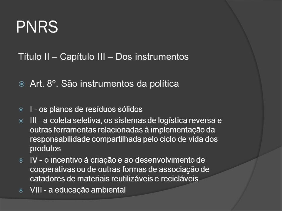 PNRS Título II – Capítulo III – Dos instrumentos