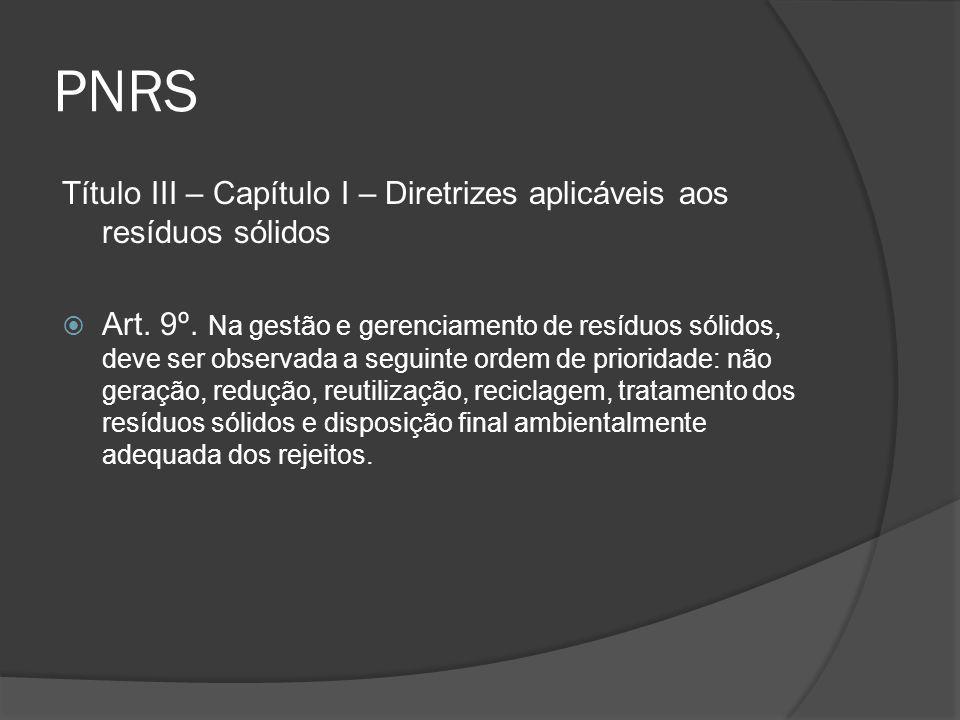 PNRS Título III – Capítulo I – Diretrizes aplicáveis aos resíduos sólidos.