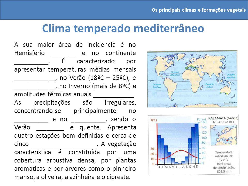 Clima temperado mediterrâneo