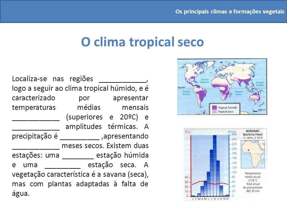 Os principais climas e formações vegetais