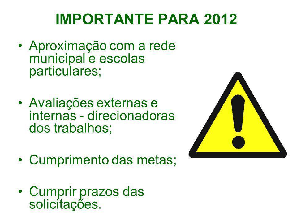 IMPORTANTE PARA 2012 Aproximação com a rede municipal e escolas particulares; Avaliações externas e internas - direcionadoras dos trabalhos;