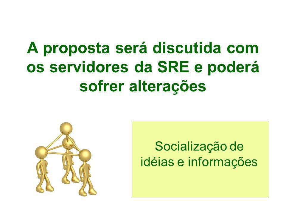 Socialização de idéias e informações