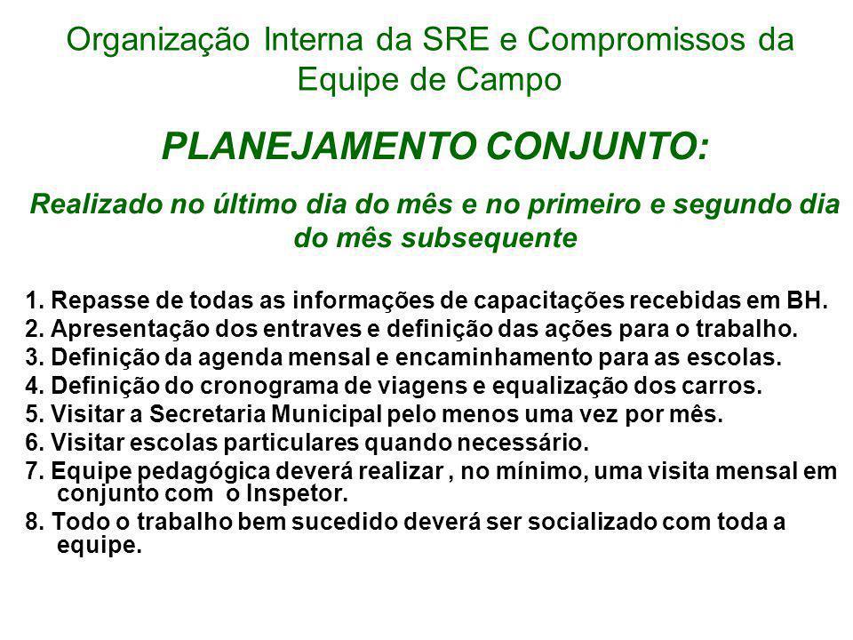 Organização Interna da SRE e Compromissos da Equipe de Campo