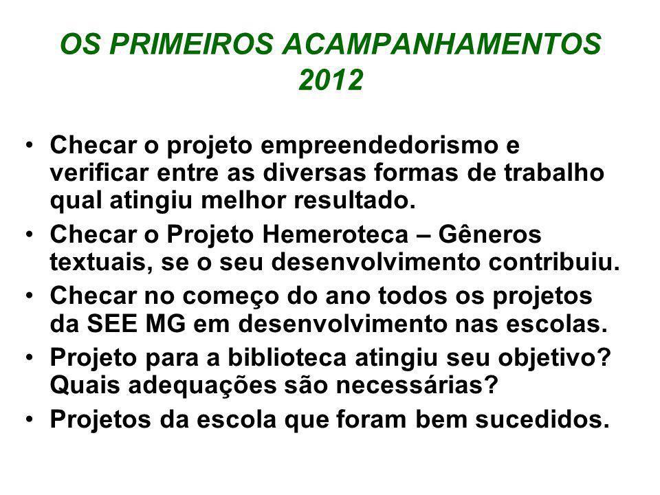 OS PRIMEIROS ACAMPANHAMENTOS 2012