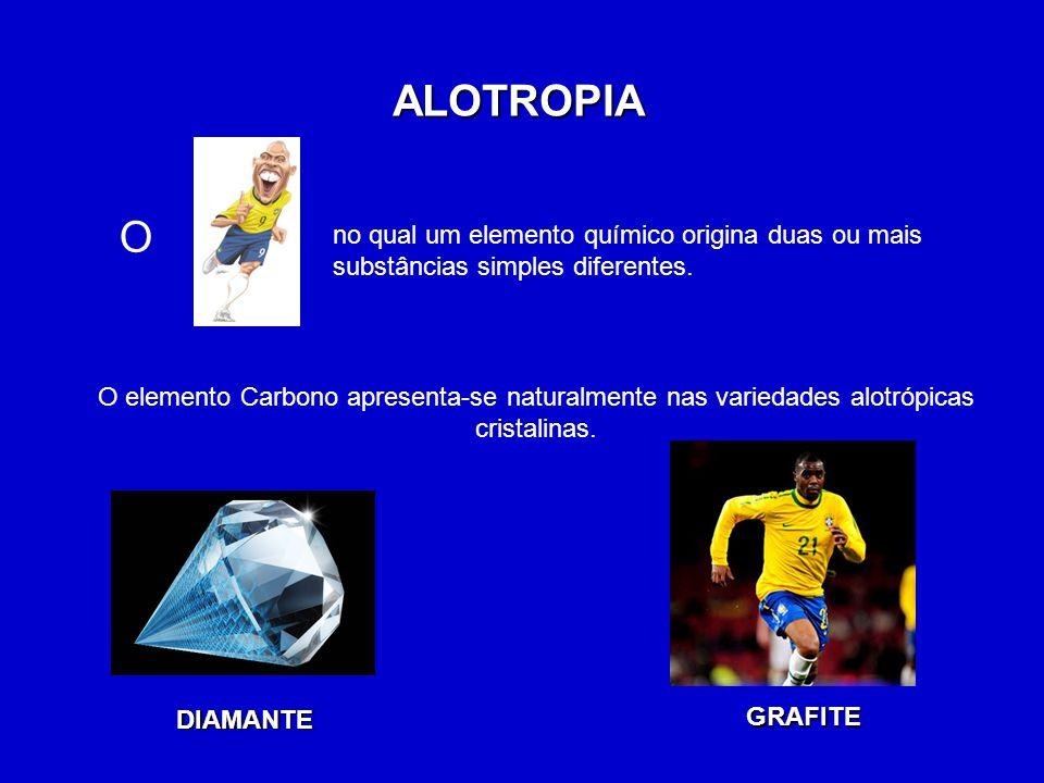ALOTROPIA O no qual um elemento químico origina duas ou mais